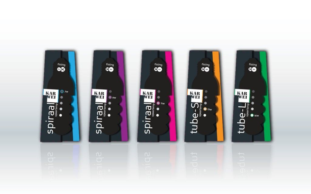 Porfolio Packaging Karwei Spaarlamp serie